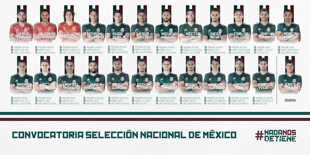 Convocatoria de la Selección Nacional de México dbdd3e37fe9e1